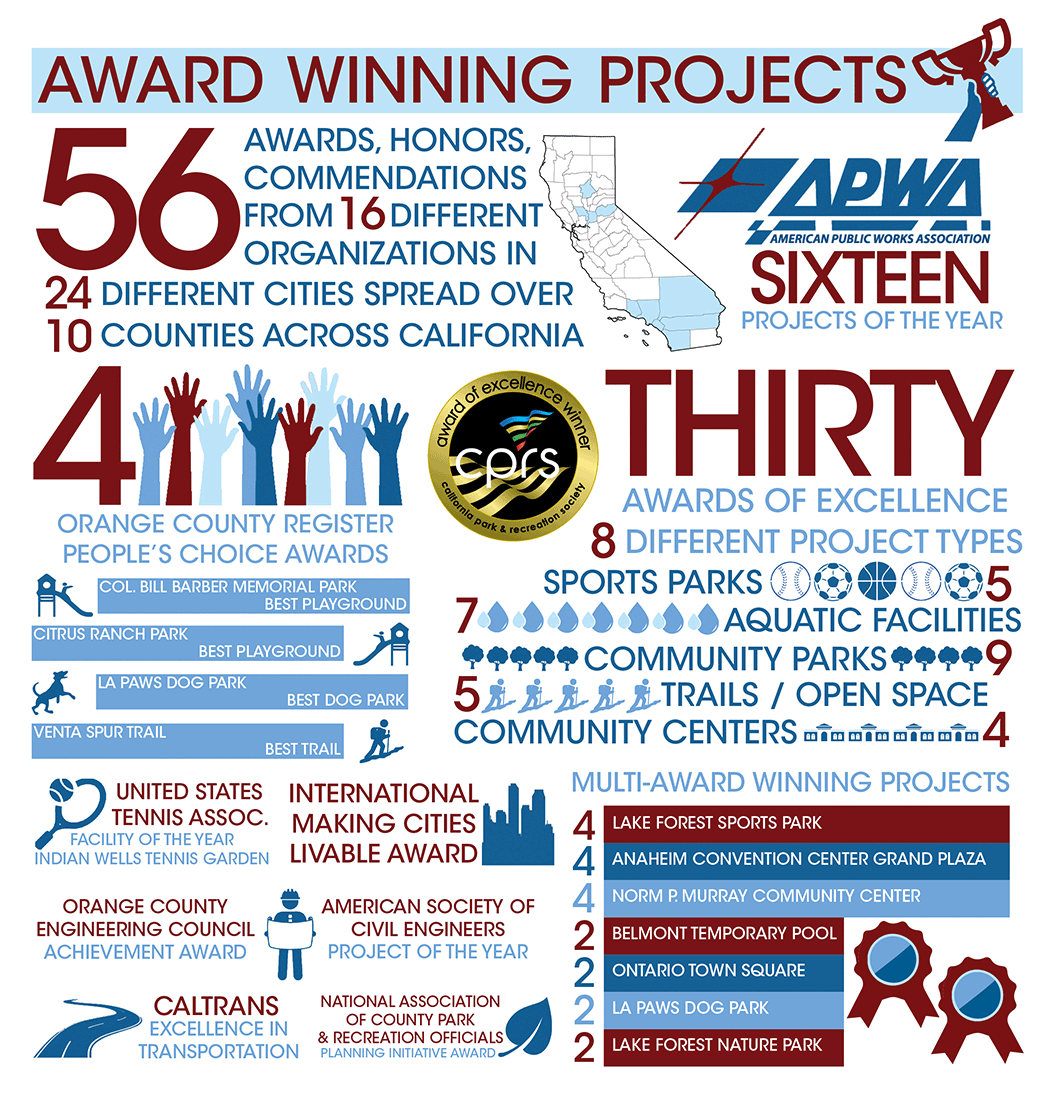 award-infographic